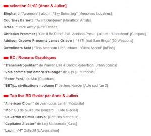 American clown ADDICTIONS selection Top five BD du mois de fevrier 2014 par Anne et Julien de La revue Hey